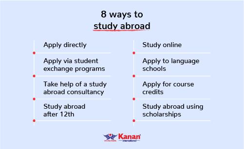 8 ways to study abroad