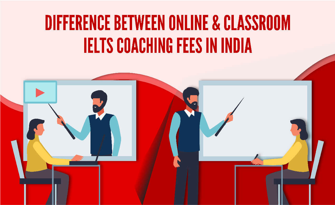 Ielts coaching fees in india