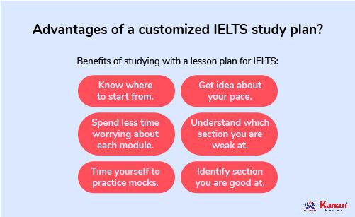 advantages of ielts study plan