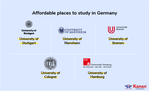 affordable places to study in germany