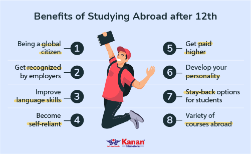 benefits of studying abroad after 12th