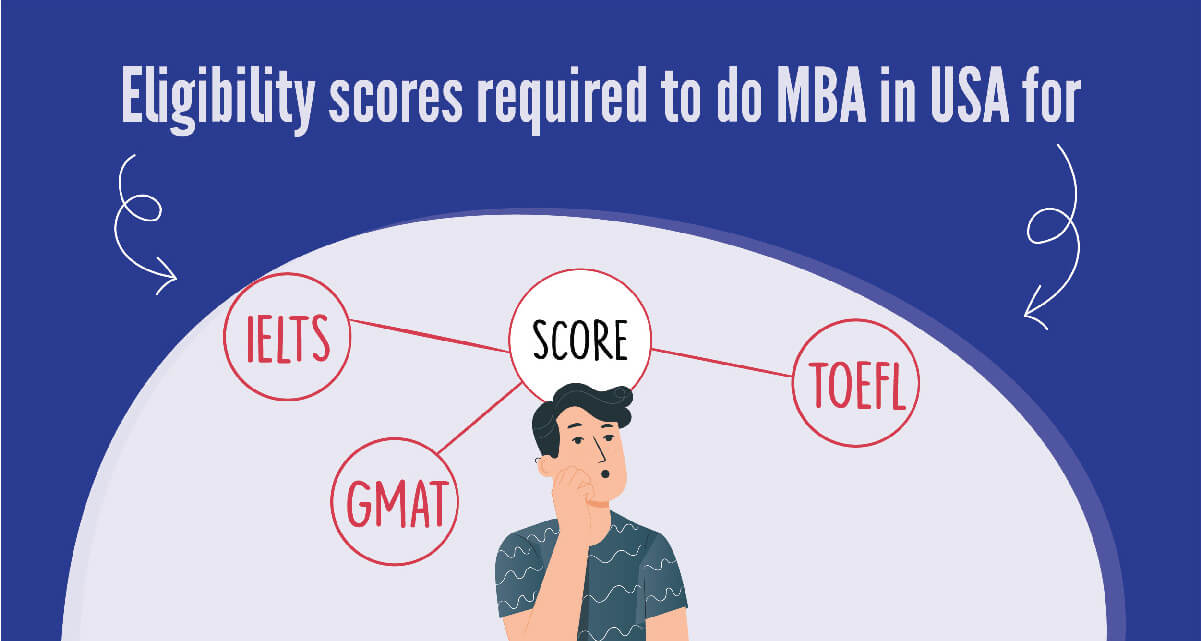 eligibility score required to do mba