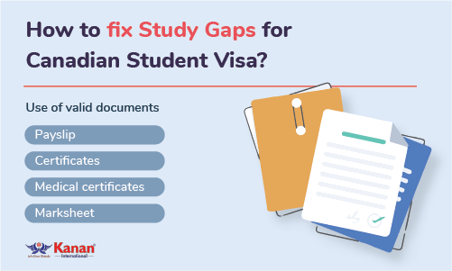 how to fix study gap for canadian students