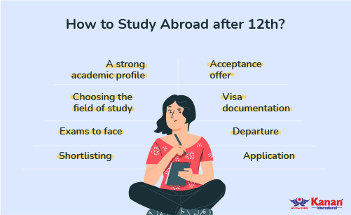 how to study abroad after 12th