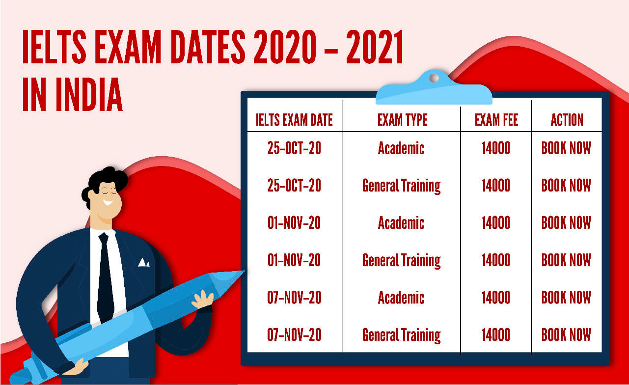 Ielts exam dates in india