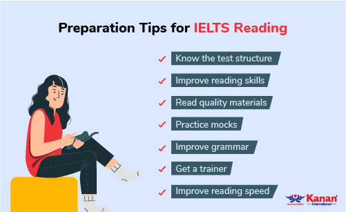 preparation tips for ielts reading