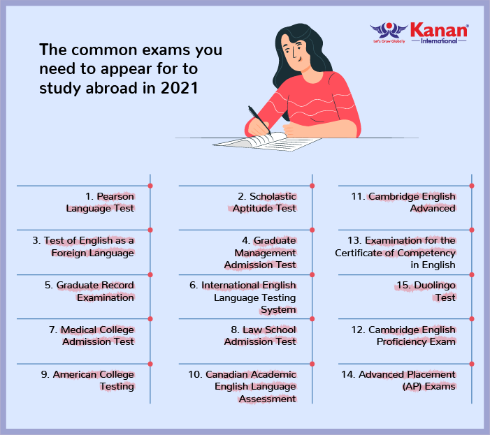 common exams you need to appear for study abroad