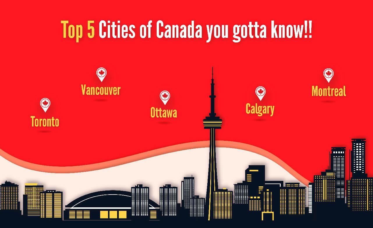 top 5 cities study in canada