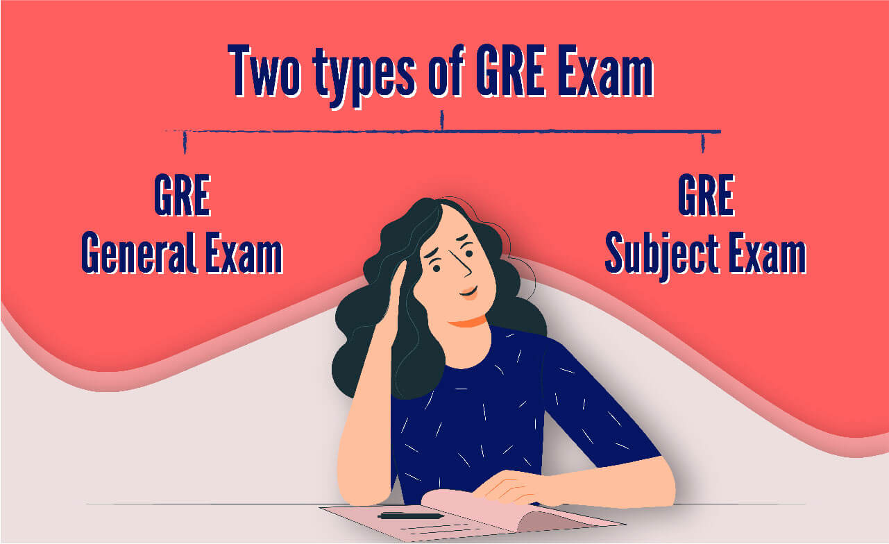 Two types of gre exam