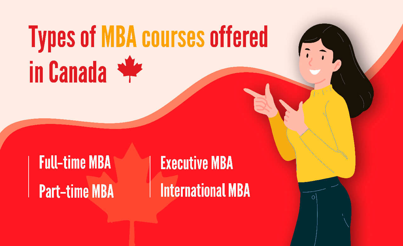 Types of MBA courses in Canada