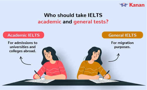 who should take ielts academic and general tests
