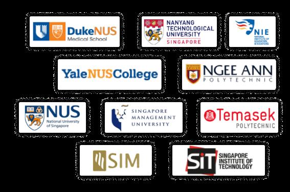 partner institution